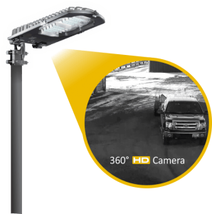 iLUX LED Security Systems